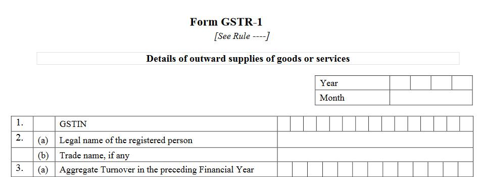 GST Return Formats