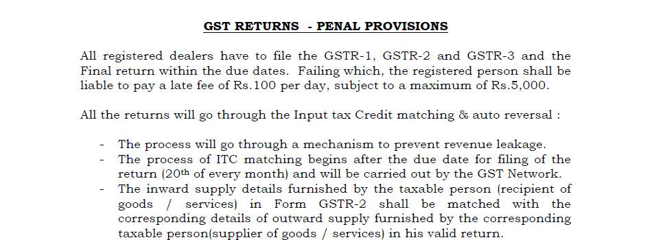 GST Return Penal Provision